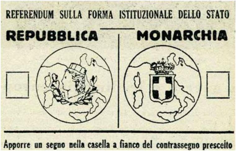 Referendum, democrazia e Repubblica: dalla storia alla politica